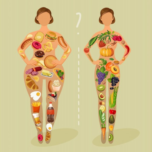 Body-Image-with-good-Vs-bad-food-520x520